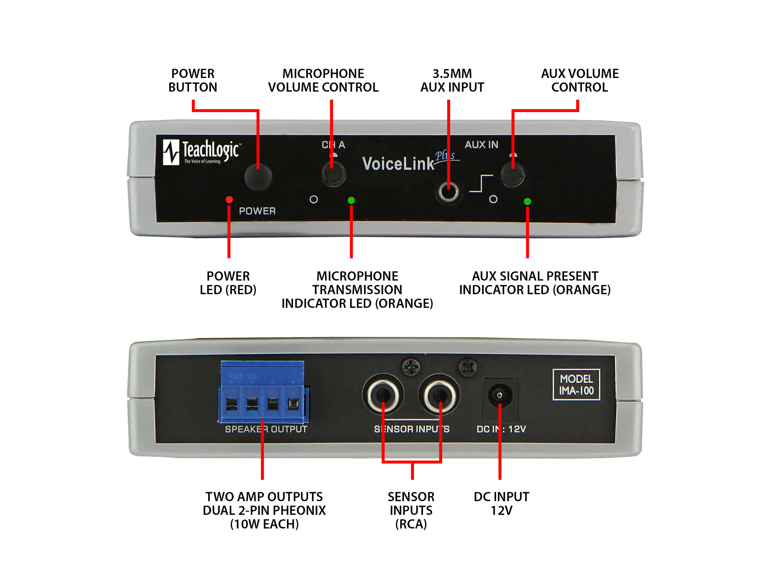 voicelink plus front back diagram scaled 1