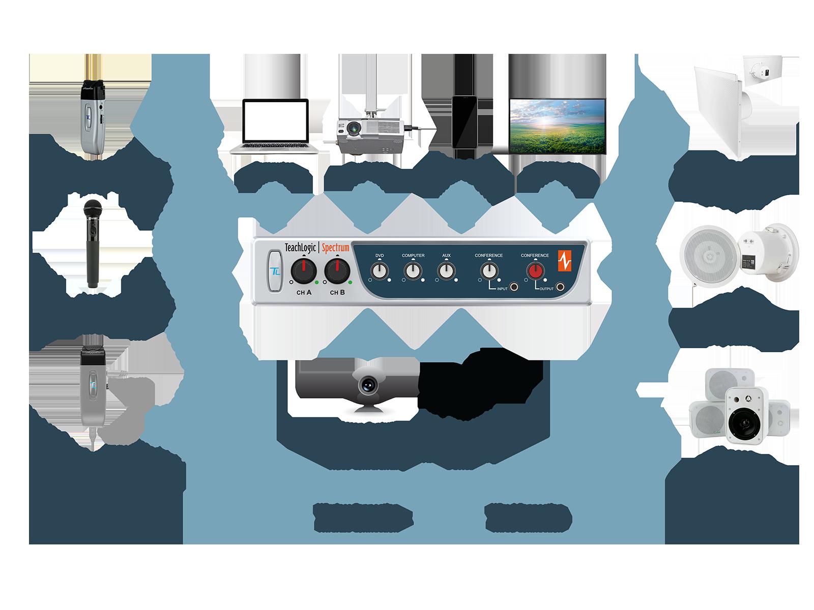 Spectrum audio connection diagram 1600x1200 1