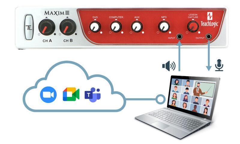 MaximIII_Diagram_Cloud_FNL 2 scaled